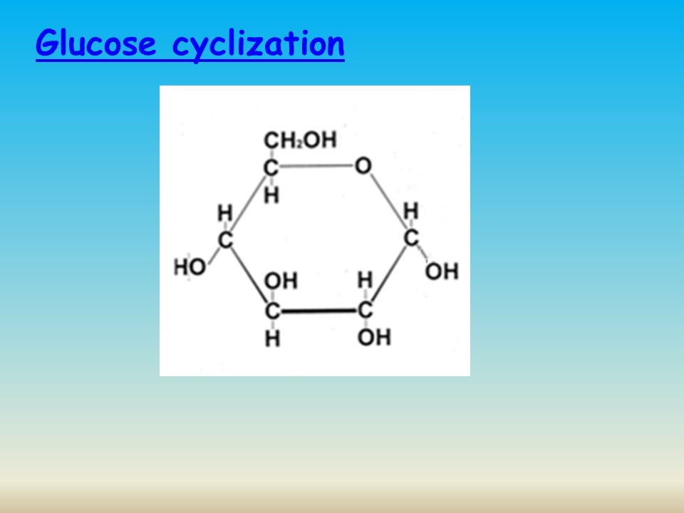 Glucose cyclization