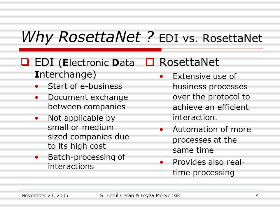 Why RosettaNet EDI vs. RosettaNet