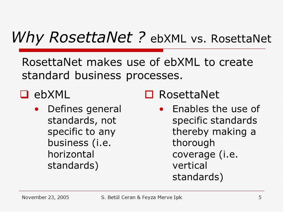 Why RosettaNet ebXML vs. RosettaNet