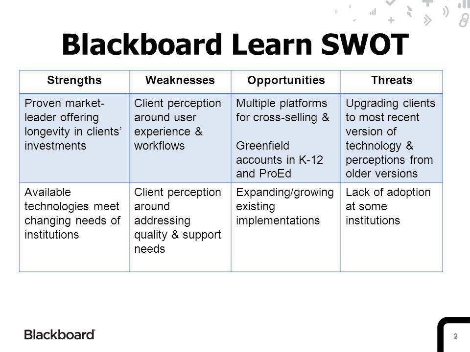 Blackboard Learn SWOT Strengths Weaknesses Opportunities Threats
