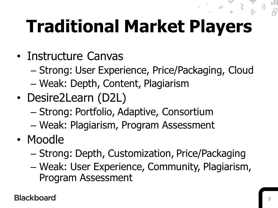Traditional Market Players