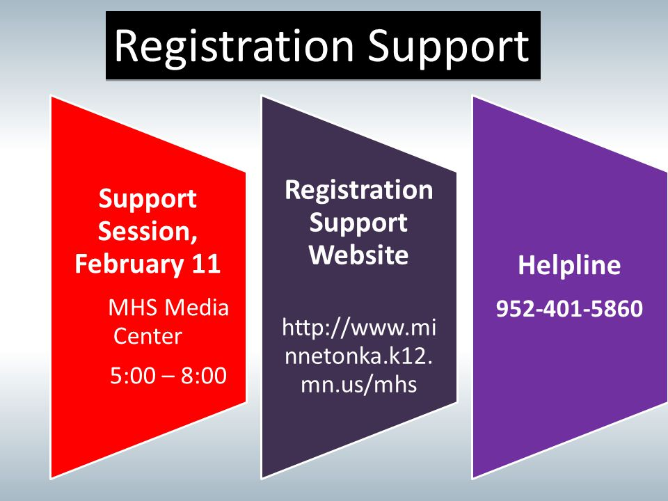 Support Session, February 11 Registration Support Website
