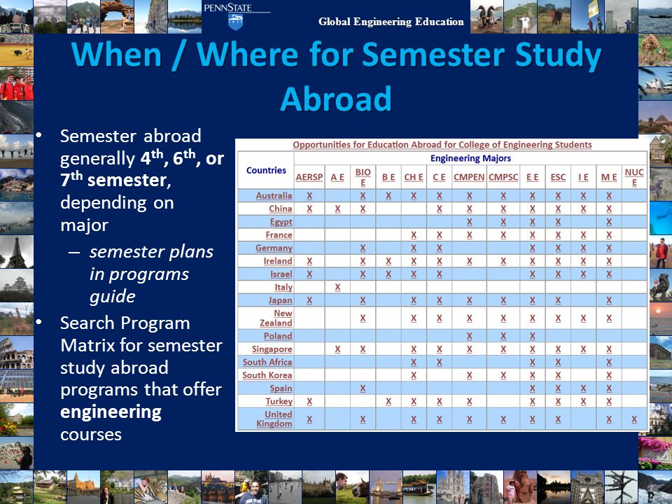 When / Where for Semester Study Abroad