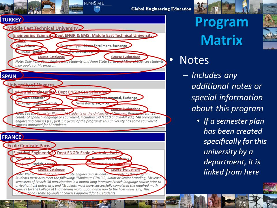 Program Matrix Course Evaluations Notes Course Catalogue