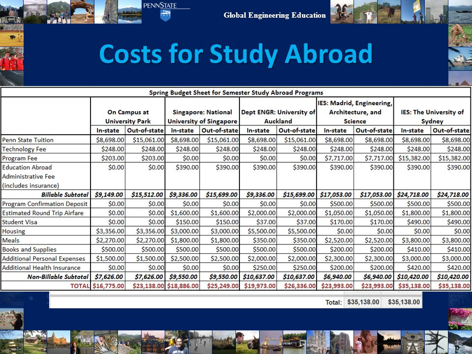 Costs for Study Abroad For ALL programs, you pay Penn State tuition, technology fee, and Education Abroad fee (includes mandatory health insurance)