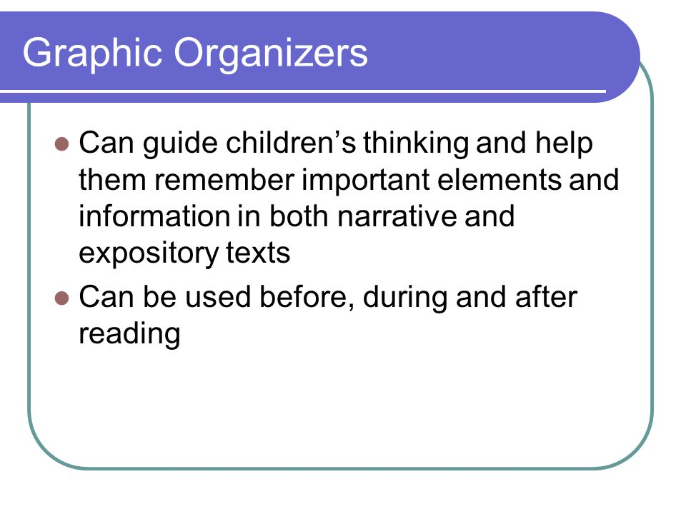 Graphic Organizers Can guide children's thinking and help them remember important elements and information in both narrative and expository texts.