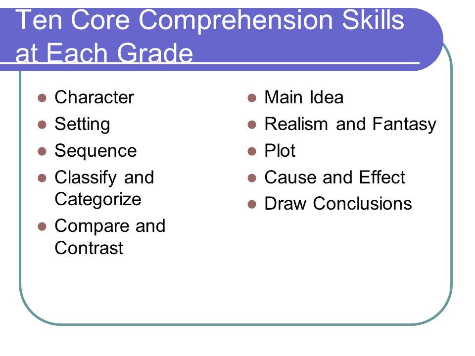 Ten Core Comprehension Skills at Each Grade