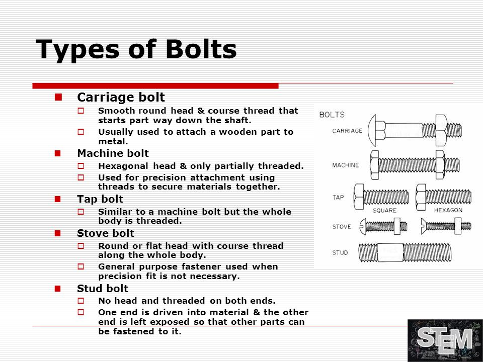 Types of Bolts Carriage bolt Machine bolt Tap bolt Stove bolt