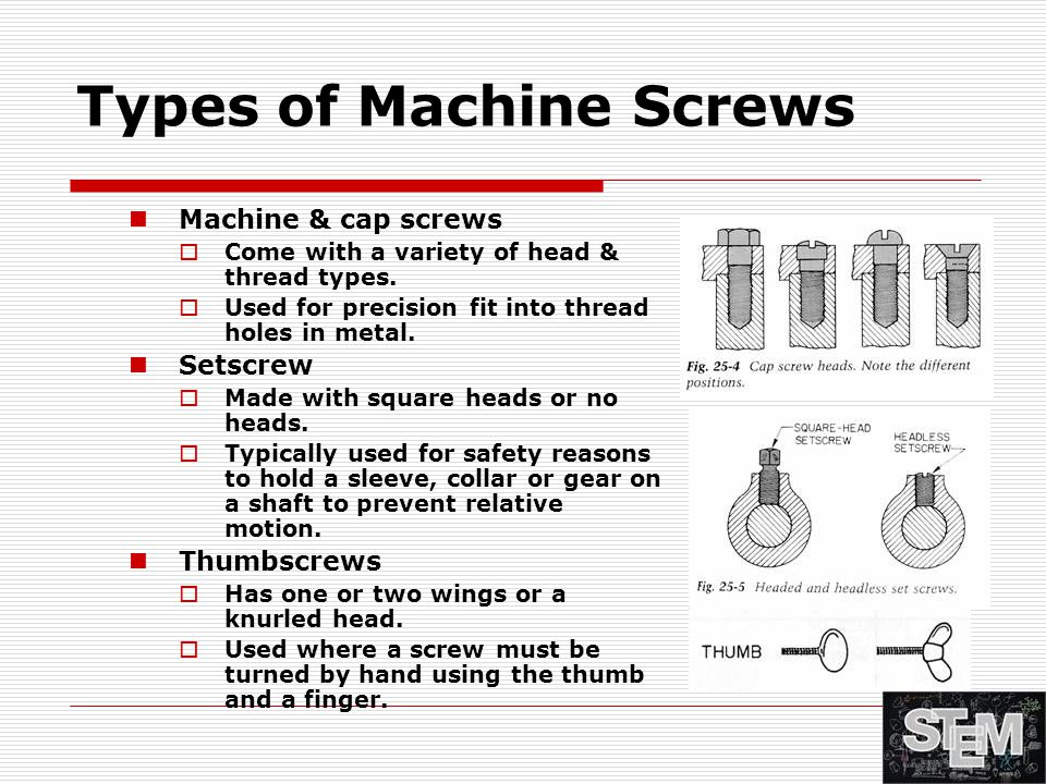 Types of Machine Screws