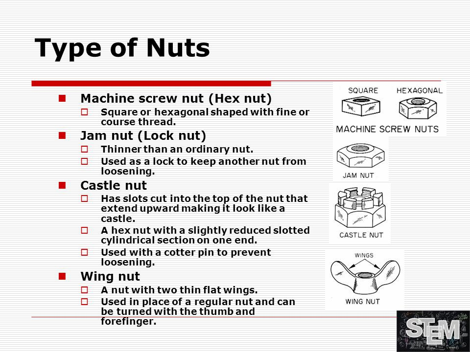 Type of Nuts Machine screw nut (Hex nut) Jam nut (Lock nut) Castle nut