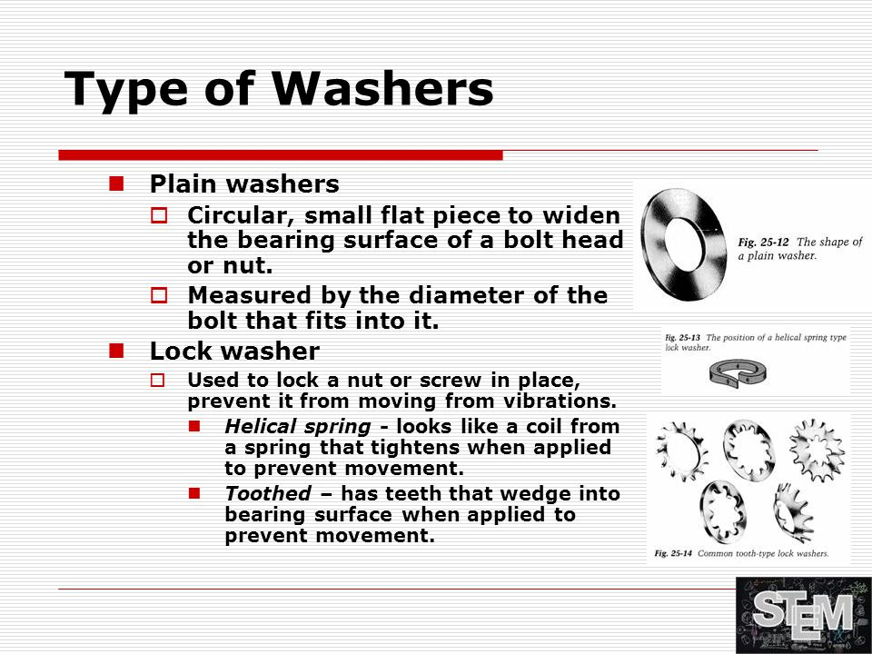 Type of Washers Plain washers Lock washer