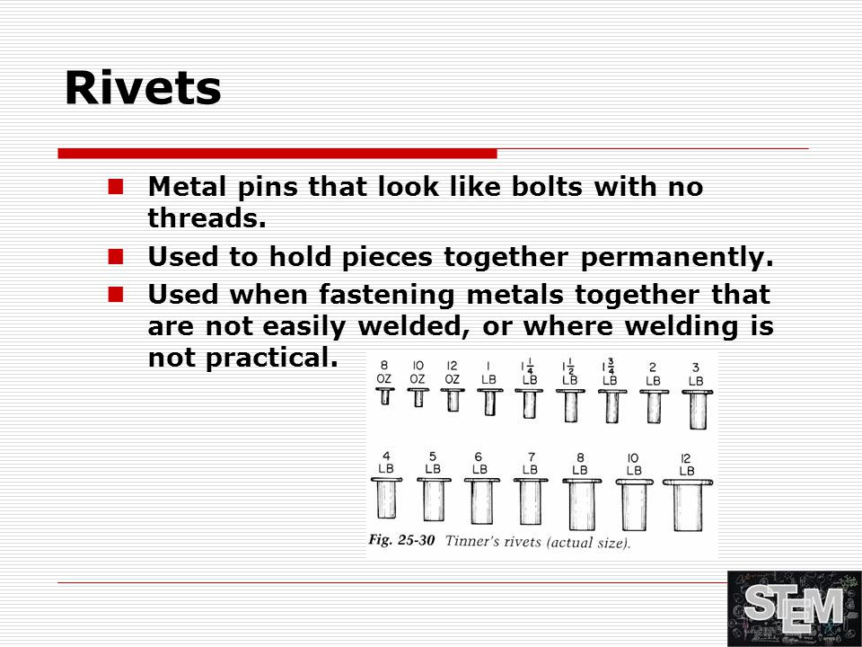 Rivets Metal pins that look like bolts with no threads.