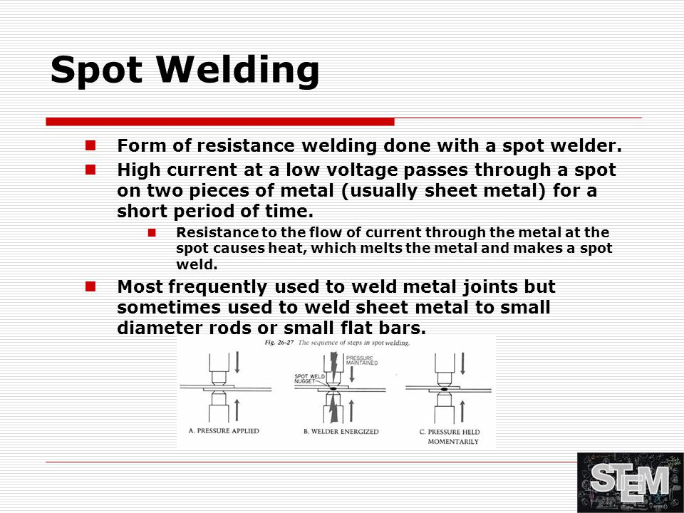 Spot Welding Form of resistance welding done with a spot welder.