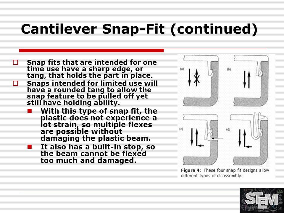 Cantilever Snap-Fit (continued)