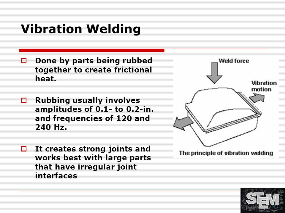 Plastic Fasteners, Welding, and Bonding