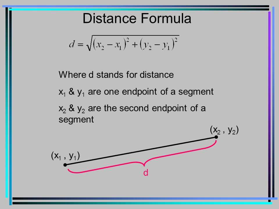 Distance Formula Where d stands for distance