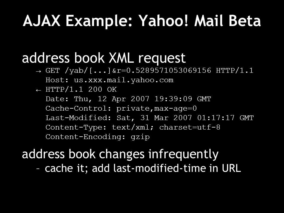 AJAX Example: Yahoo! Mail Beta