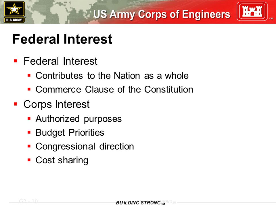 Federal Interest Federal Interest Corps Interest