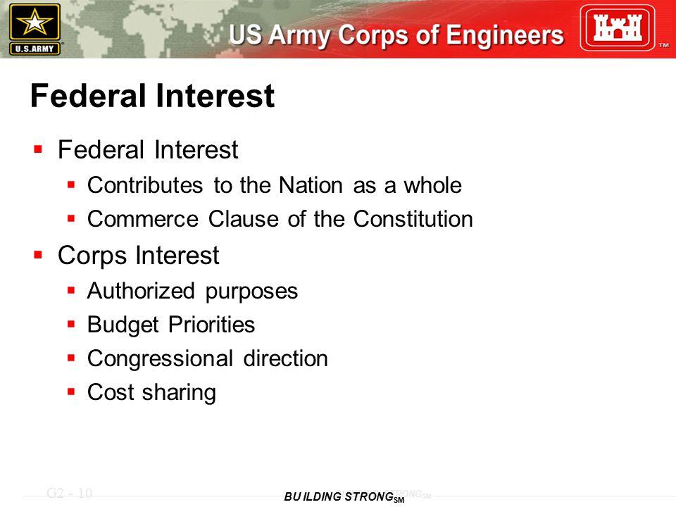 Federal Interest Federal Interest Corps Interest
