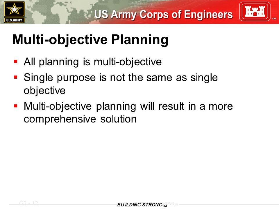 Multi-objective Planning