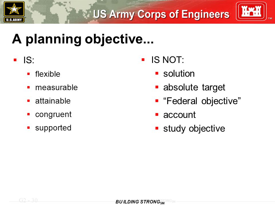 A planning objective... solution absolute target Federal objective