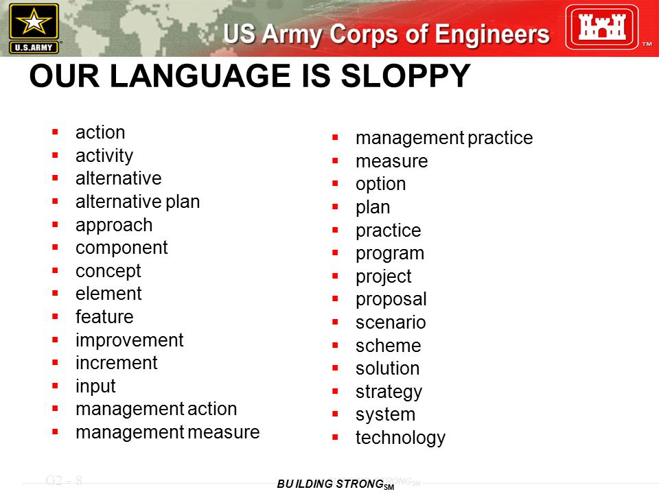 OUR LANGUAGE IS SLOPPY action management practice activity measure