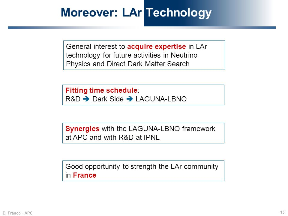 Moreover: LAr Technology