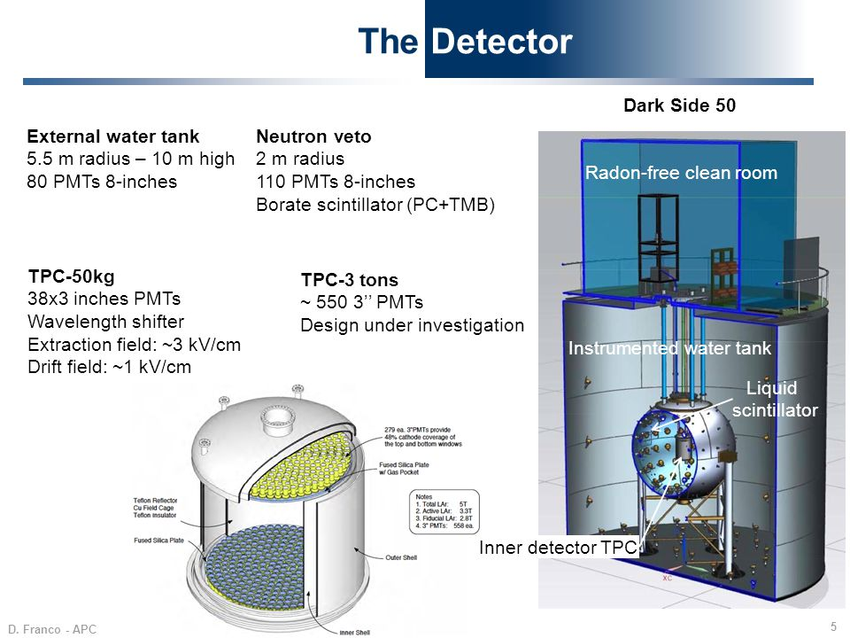 Instrumented water tank