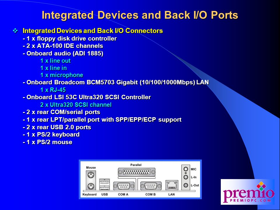 Integrated Devices and Back I/O Ports