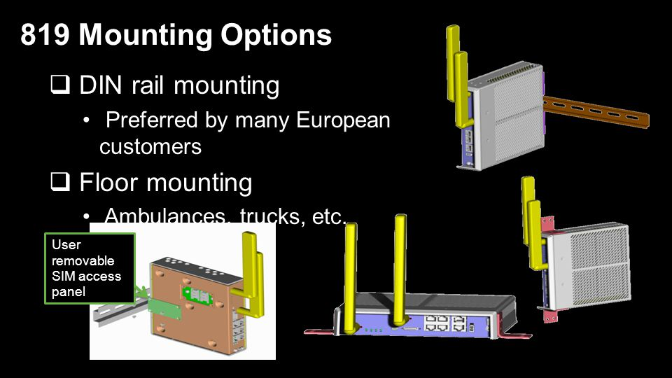 819 Mounting Options DIN rail mounting Floor mounting Wall mounting