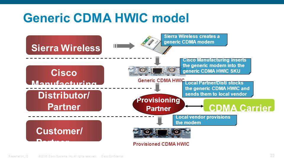Generic CDMA HWIC model