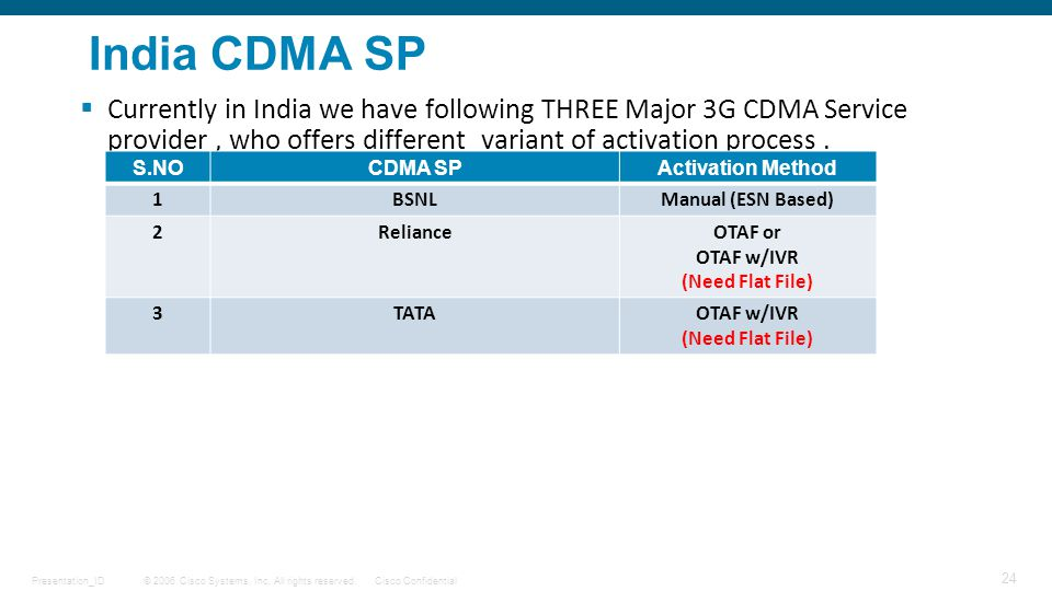 India CDMA SP Currently in India we have following THREE Major 3G CDMA Service provider , who offers different variant of activation process .