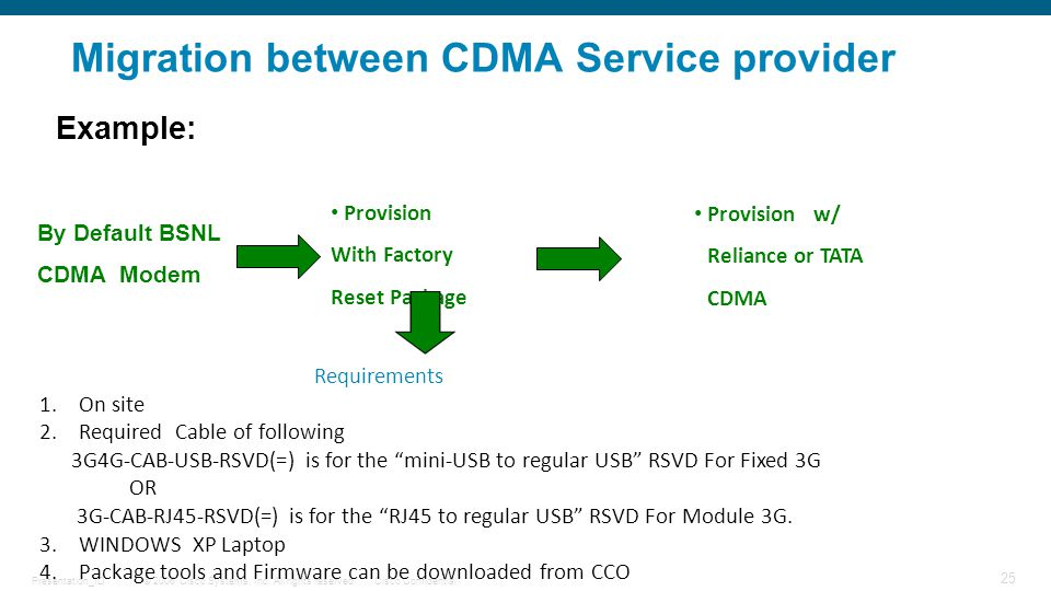 Migration between CDMA Service provider