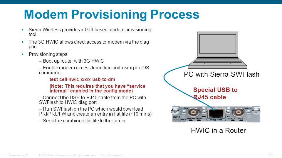 Modem Provisioning Process