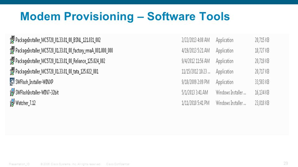 Modem Provisioning – Software Tools