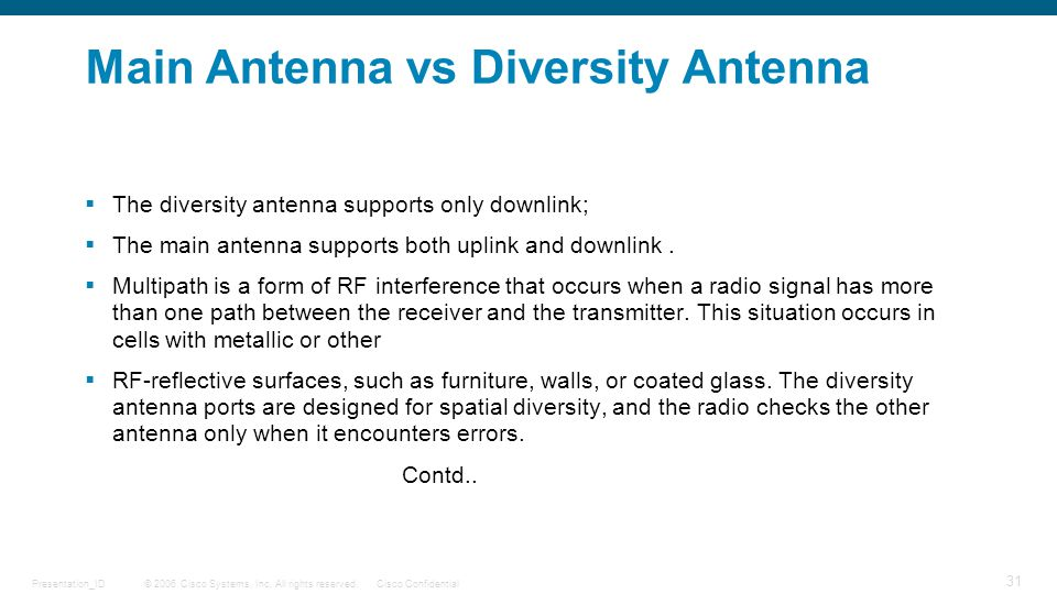 Main Antenna vs Diversity Antenna