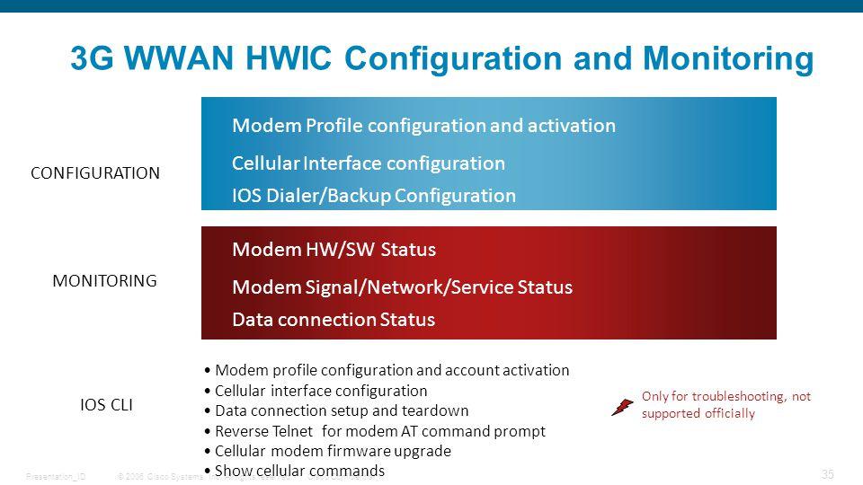 3G WWAN HWIC Configuration and Monitoring