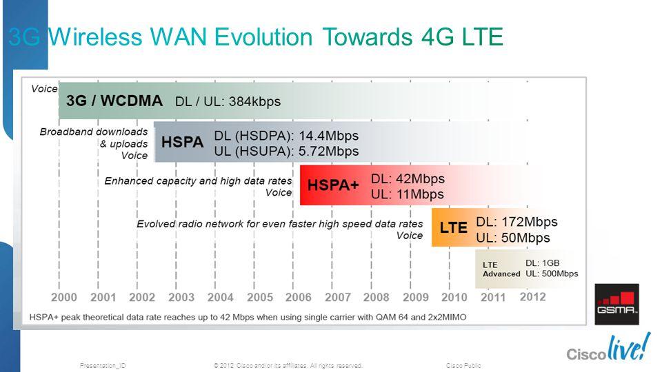 3G Wireless WAN Evolution Towards 4G LTE