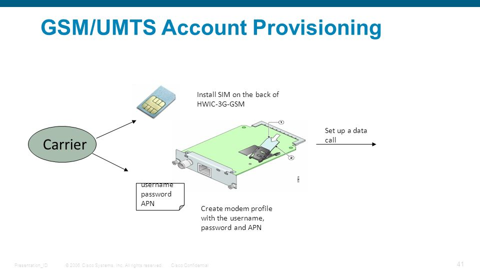 GSM/UMTS Account Provisioning