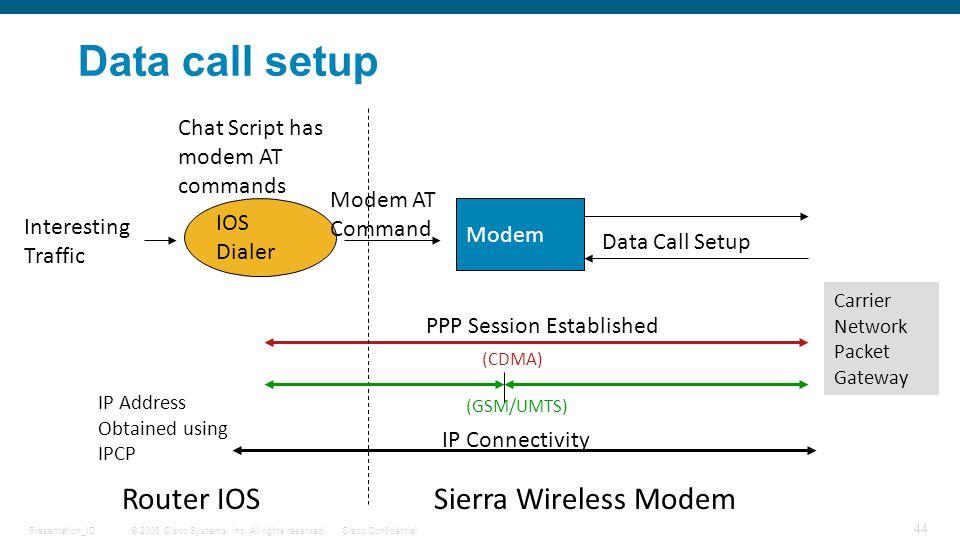 Data call setup Router IOS Sierra Wireless Modem