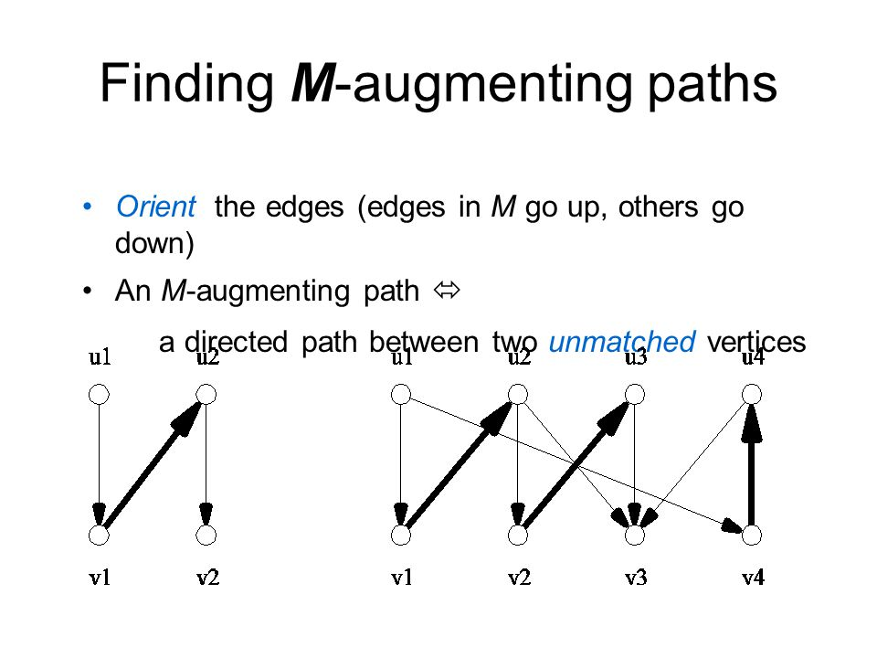 Finding M-augmenting paths