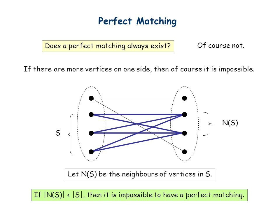 Perfect Matching Does a perfect matching always exist Of course not.