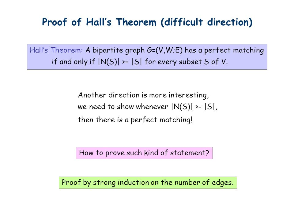 Proof of Hall's Theorem (difficult direction)