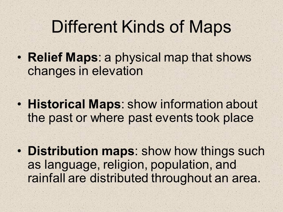 Different Kinds of Maps