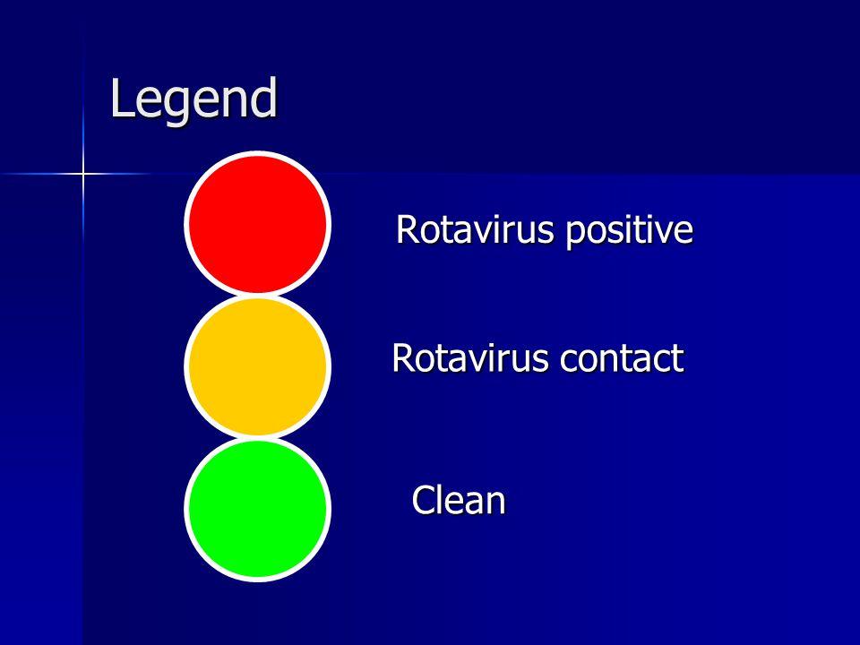 Legend Rotavirus positive Rotavirus contact Clean