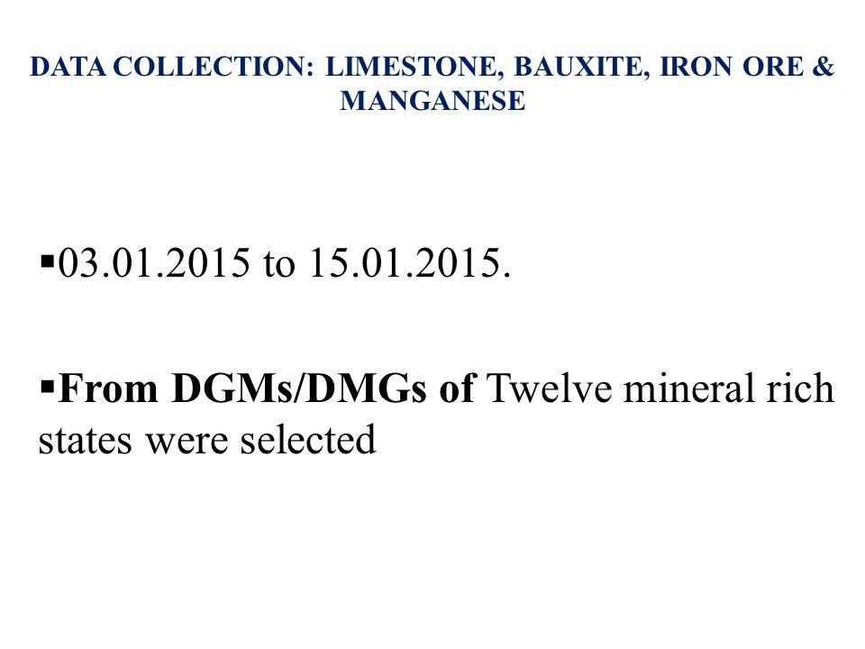 DATA COLLECTION: LIMESTONE, BAUXITE, IRON ORE & MANGANESE