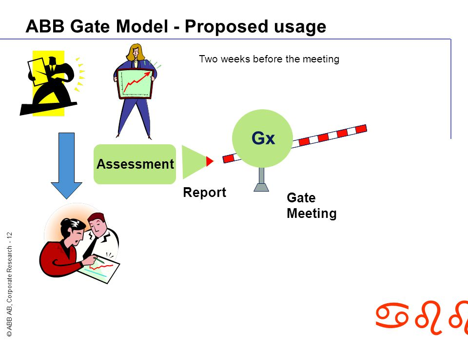 ABB Gate Model - Proposed usage