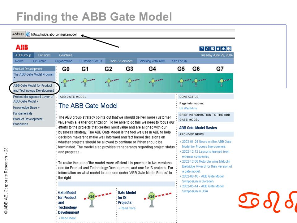 Finding the ABB Gate Model