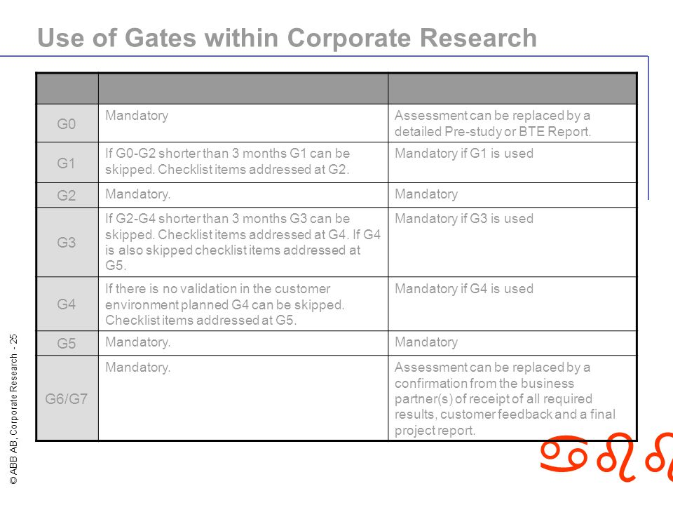 Use of Gates within Corporate Research