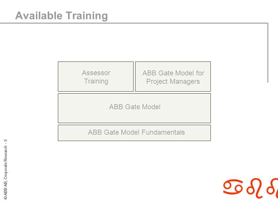 ABB Gate Model for Project Managers